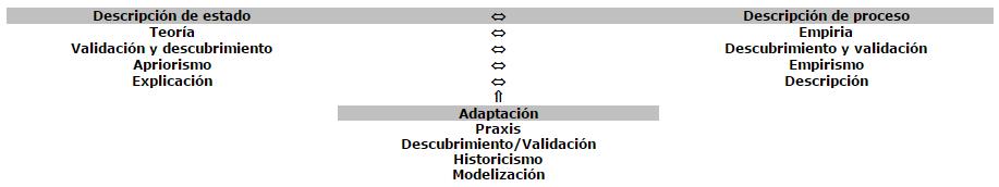 Bar (2000) Una Tipología de Métodos Generales desde una Perspectiva ...